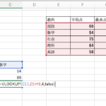エクセルでデータ抽出に便利なVLOOKUP関数の使い方