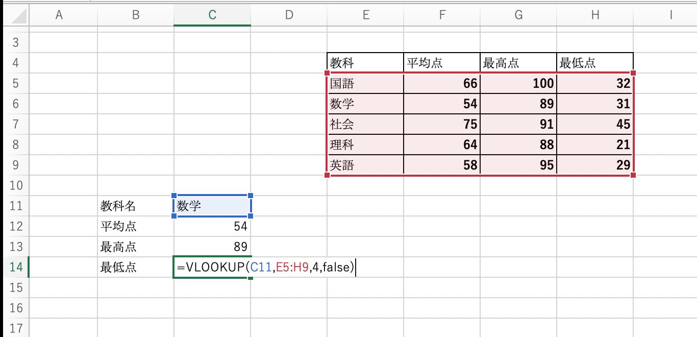 関数 vlookup エクセル