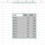エクセルで表の並び替えをする方法(複数条件も)